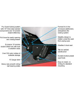Tuffy Security Jeep JK 07-18 Conceal Carry Driver's Side Security Drawer (247-01)